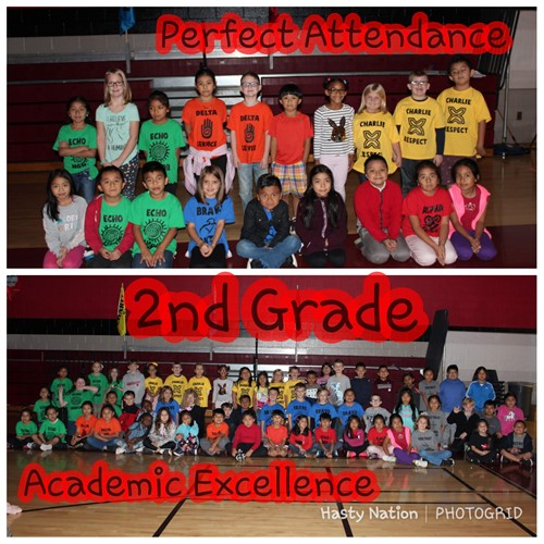 2nd Grade Academics and Attendance