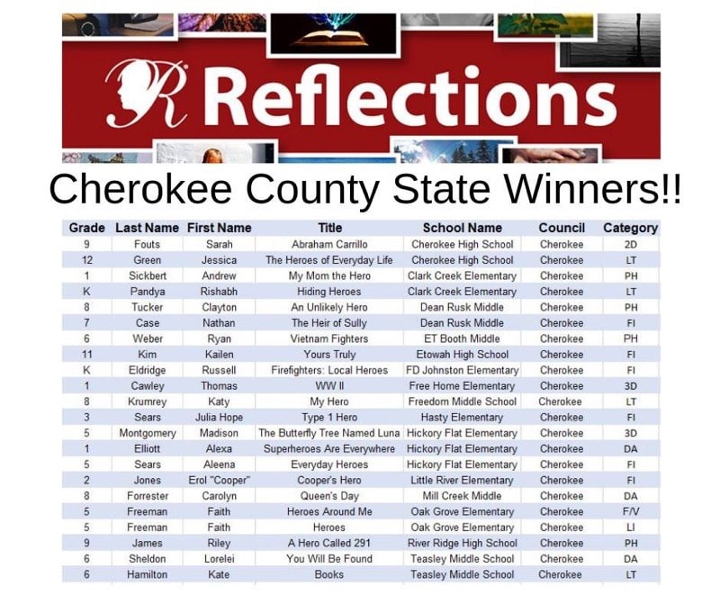 Reflections State Winners